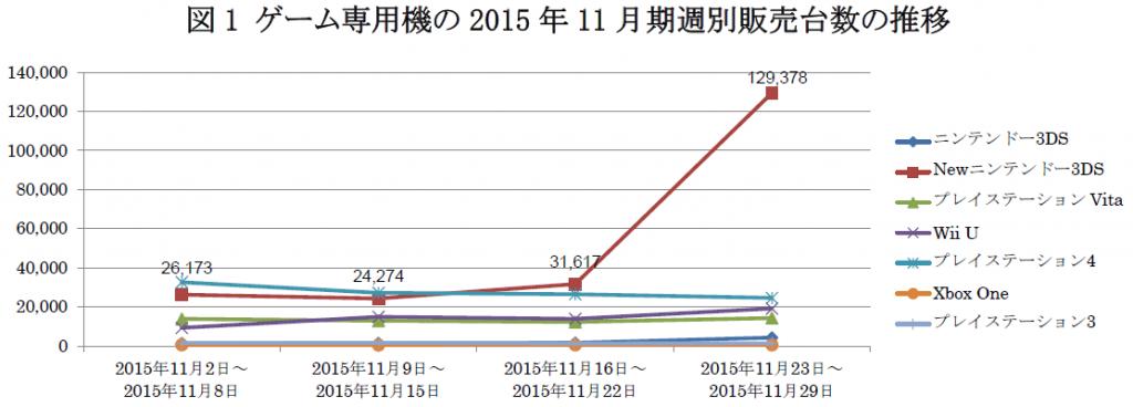2015-12-08-sanosemi2