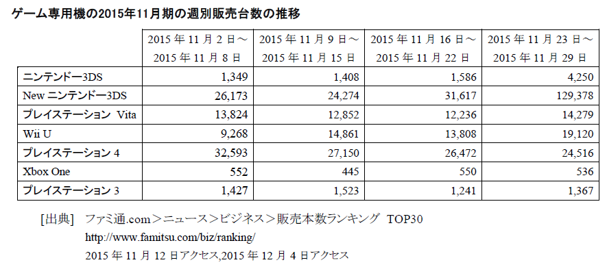 2015-12-08-sanosemi1