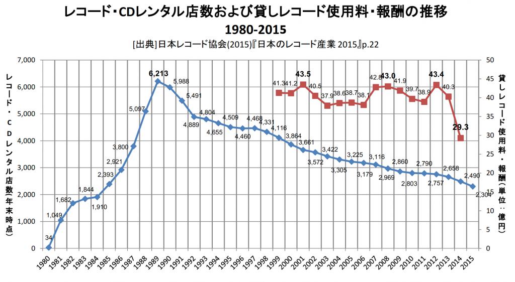 2016-06-28-KS-data1
